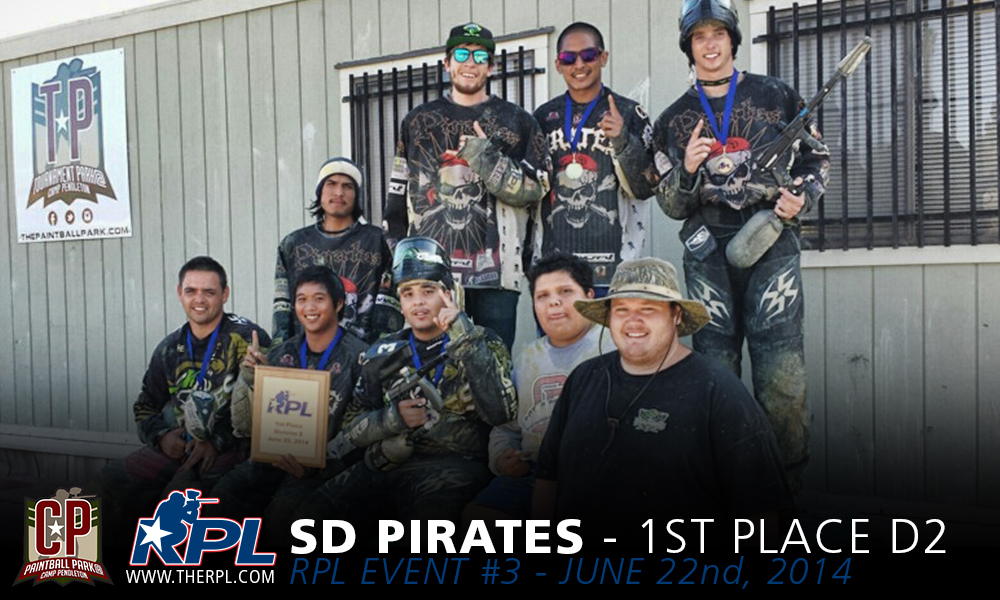 Camp pendleton paintball coupons